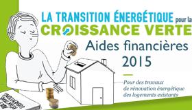 Aides-financieres-pour-votre-logement